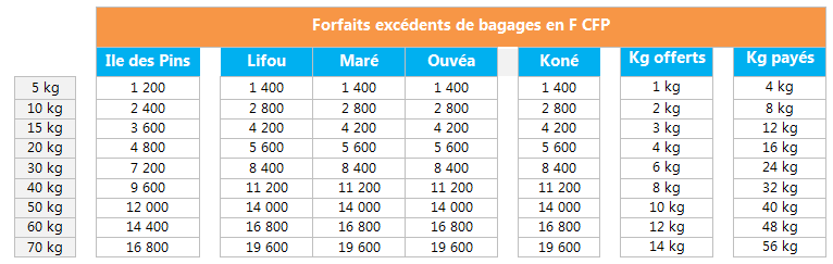 forfaits xbags 01aout2018